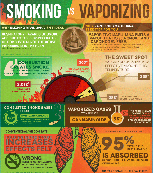 SMOKE-VS-VAPORIZER