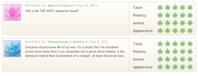 ak 47 user reviews